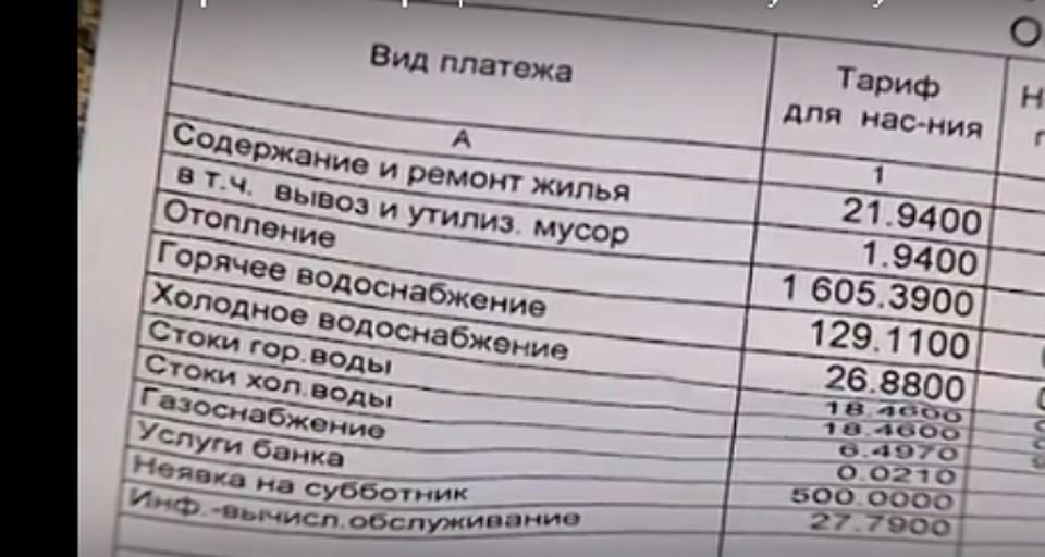 Ветеранов Ярославля оштрафовали занеявку насубботник