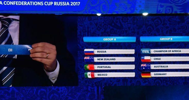 Сборная Российской Федерации сыграет счемпионом Евро-2016 наКубке Конфедераций