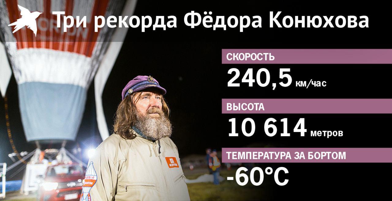 Мировой рекорд принадлежит России! Фото: Наиль ВАЛИУЛИН