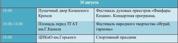 Отчет По Преддипломной Практике Ресторан Разработка программы туристского путешествия в Великом Новгороде