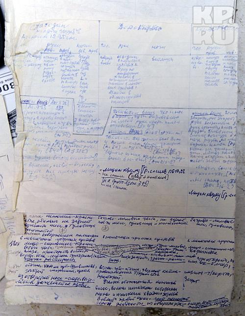 Записи Юрия Юдина, которые наши корреспонденты нашли в его квартире