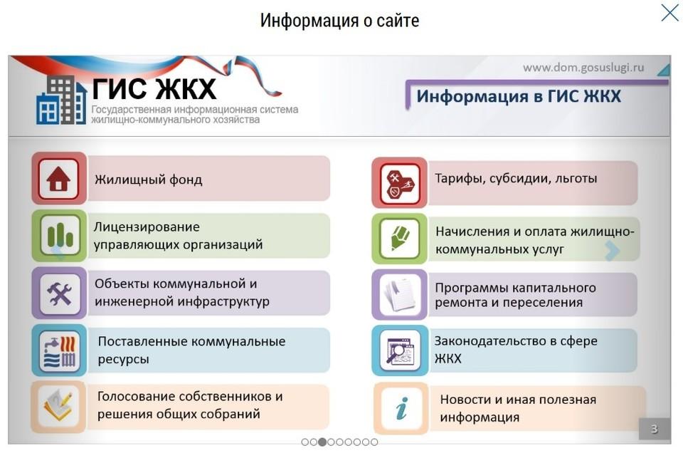 ГИС ЖКХ обещает облегчить доступ к любой информации, касающейся системы ЖКХ Петербурга. Фото: dom.gosuslugi.ru