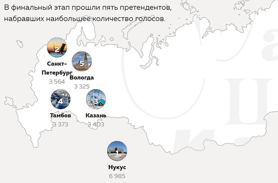 карта метро питера 2020 года с новыми станциями с расчетом банки онлайн кредит наличными без справок на карту