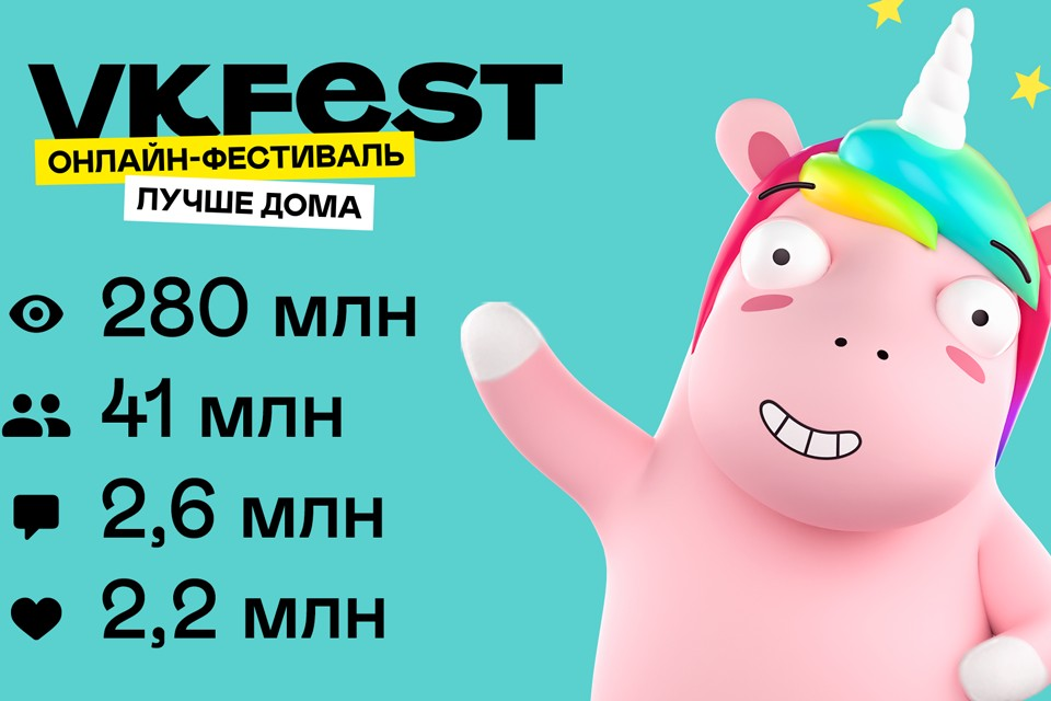 Онлайн-фестиваль VK Fest завершился.