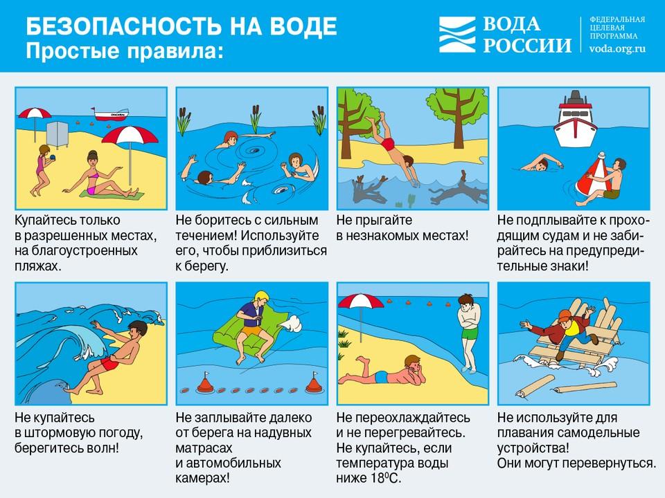 Начался купальный сезон: МЧС и Минприроды напоминают о правилах безопасного отдыха на водоемах