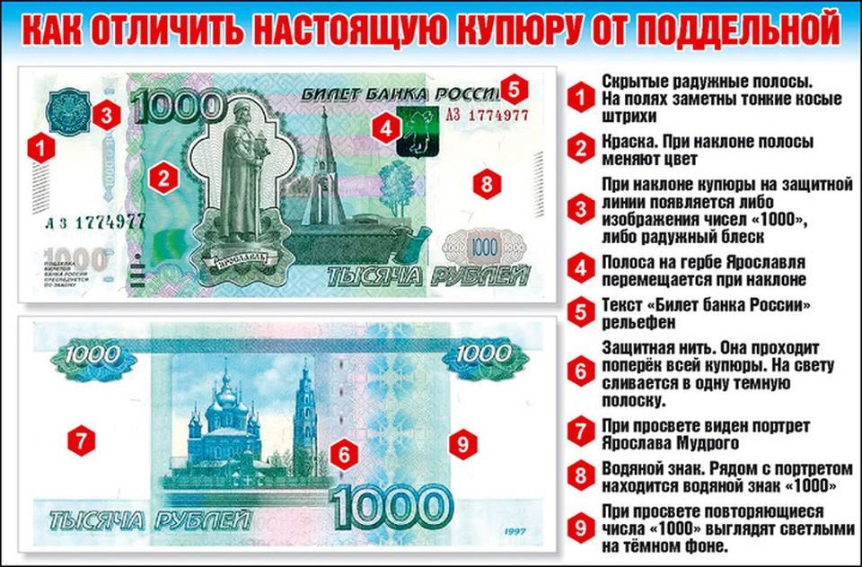 Наибольшей популярностью у фальшивомонетчиков пользуются купюры в 1 тысячу и 5 тысяч рублей.