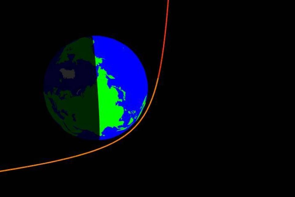 Астероид 2020 VT4 совершил гравитационный маневр у Земли на критически низкой высоте - ниже МКС..