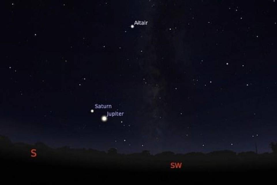 Юпитер и Сатурн уже сближаются, чтобы соединиться 21 декабря 2020 года