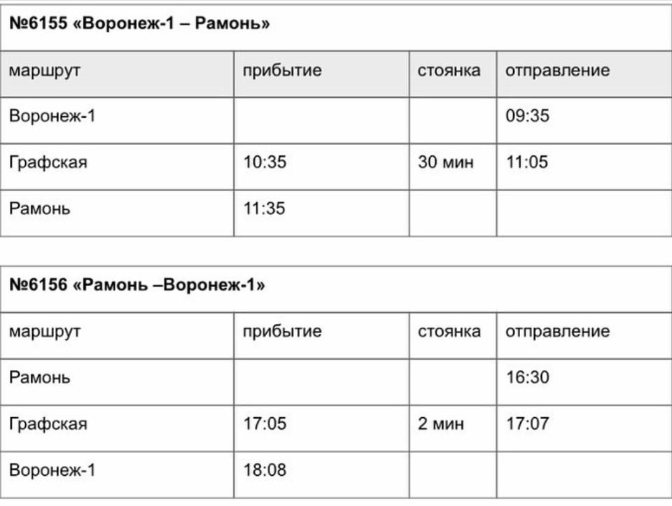 ППК «Черноземье»