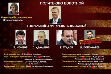 Протестный междусобойчик: выборы в КрыСовет прошли «волшебно»