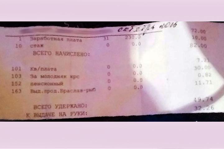 С маминым расчетным листом 19-летний Саша поехал в столицу - хотел, чтобы в Администрации президента узнали о реальном положении дел на селе. Фото: социальные сети.