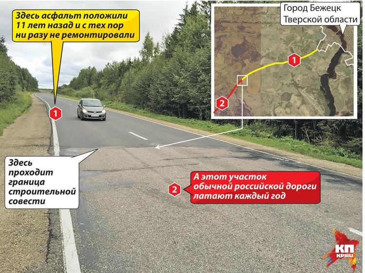 Дороге под Бежецком 11 лет. И как мне рассказали в правительстве Тверской области, ее и правда никогда не ремонтировали.
