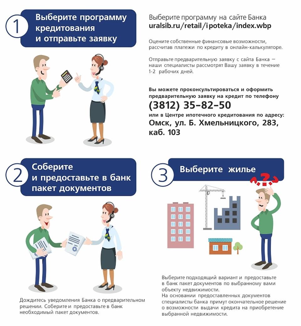 кредит на покупку жилья в беларуси рассчитать банки онлайн кредит тинькофф