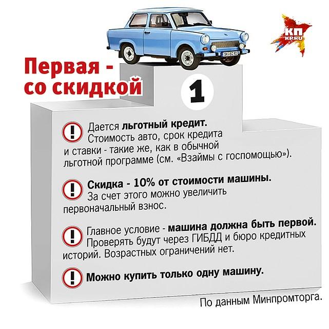 Взять машину в кредит пермь