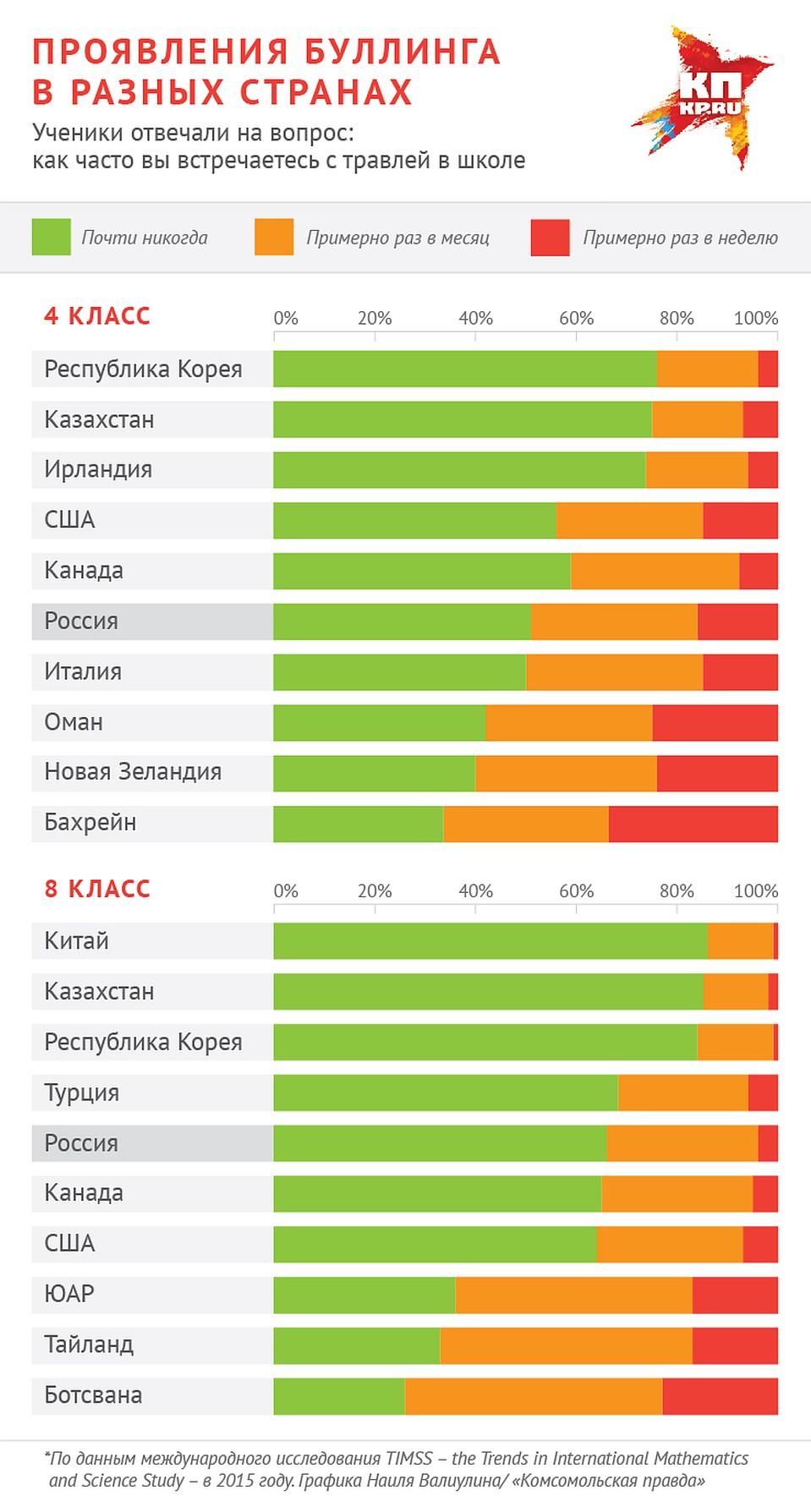 Соблюдение тишины в московской области 2020