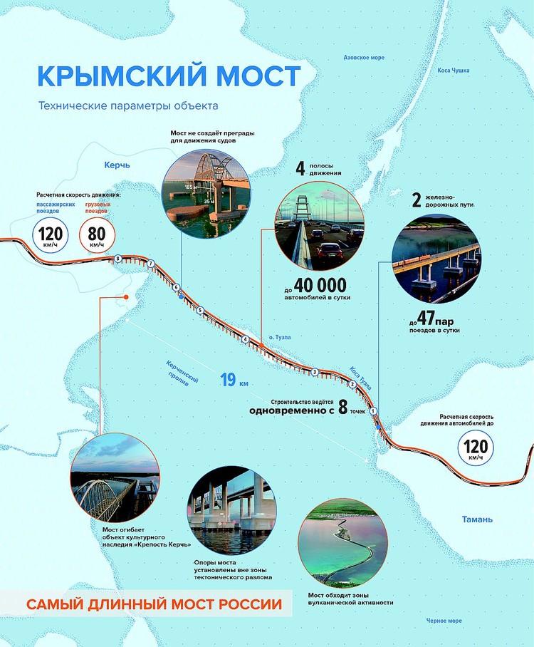 """Инфоцентр """"Крымский мост"""""""