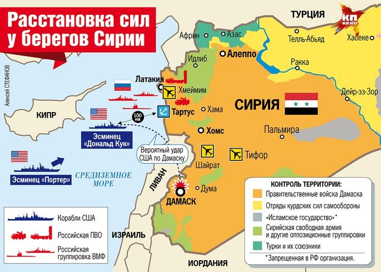 США готовят ракетную атаку по Сирии. Россия обещает ответить