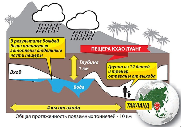 Подростки зашли в семикилометровую пещеру Тхам Луанг, но из-за дождей оказались отрезаны