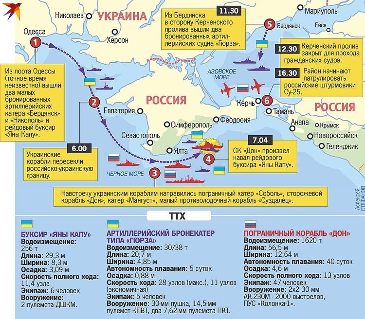 Карта и хронология ЧП у берегов Крыма.