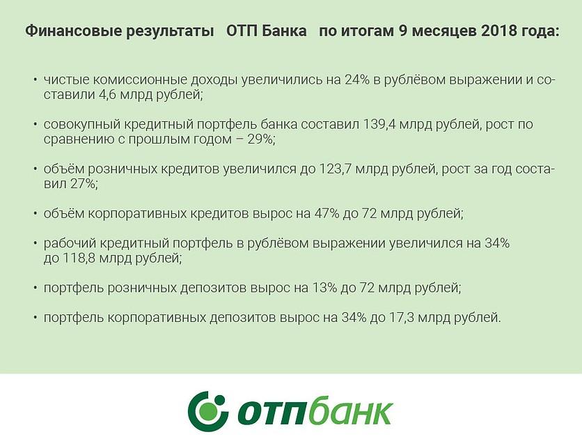 отп банк омск кредиты