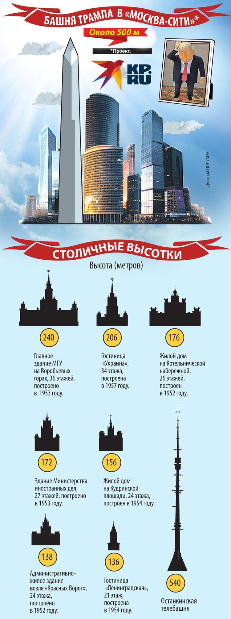 Башня Трампа в Москва-сити.