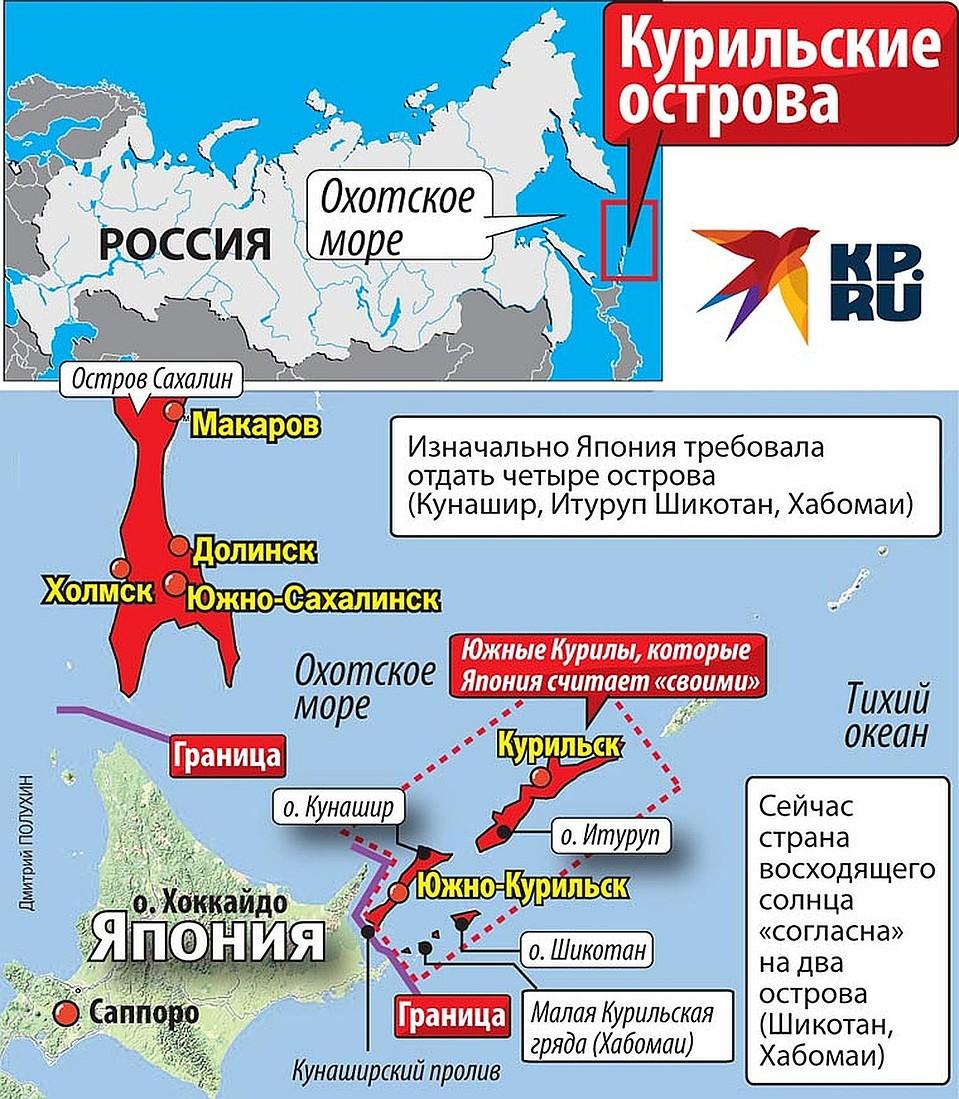 10 причин, почему Южные Курилы так важны России