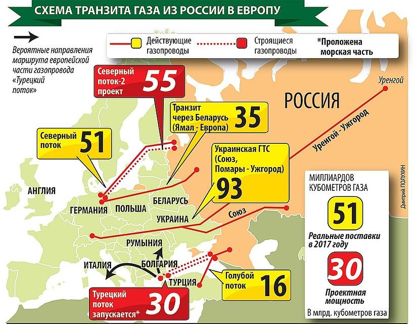 какую часть земли занимает россия где можно брать кредит без справок
