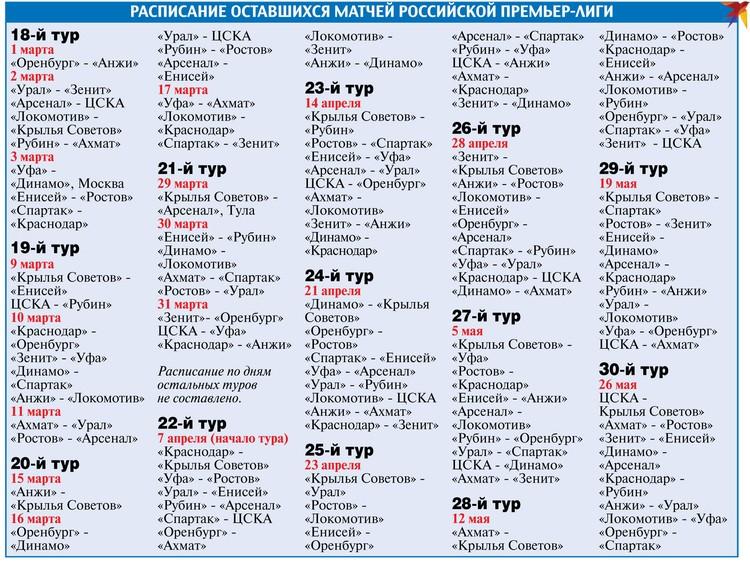 Расписание оставшихся матчей российской Премьер-лиги.