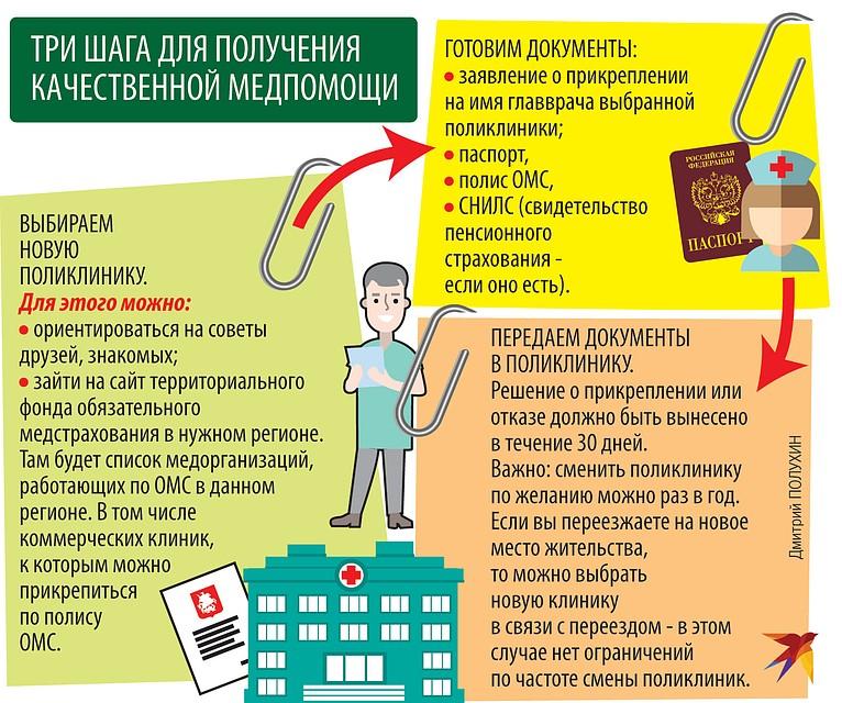 Как рассчитать растаможку авто в украине