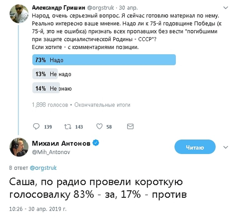 """Обозреватель """"КП"""" Александр Гришин провел опрос в Твиттере. Аудитория высказывала различное мнение."""