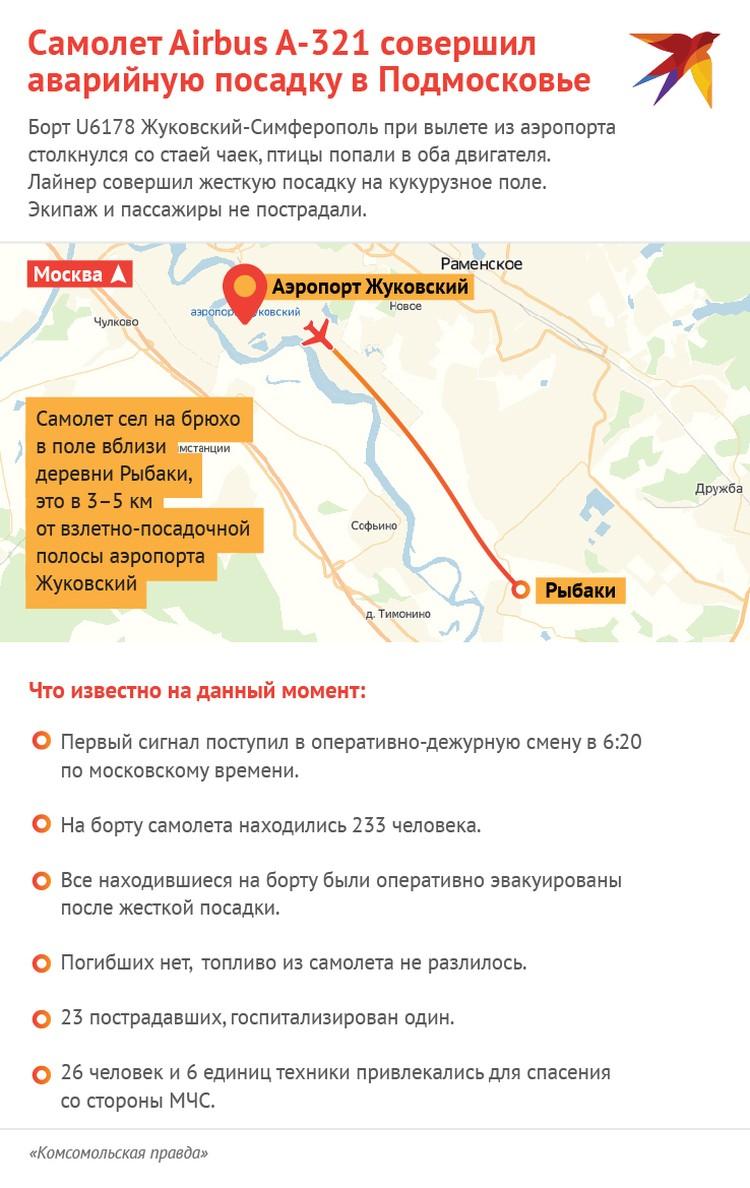 """Схема происшествия с самолетом """"Уральских авиалиний""""."""