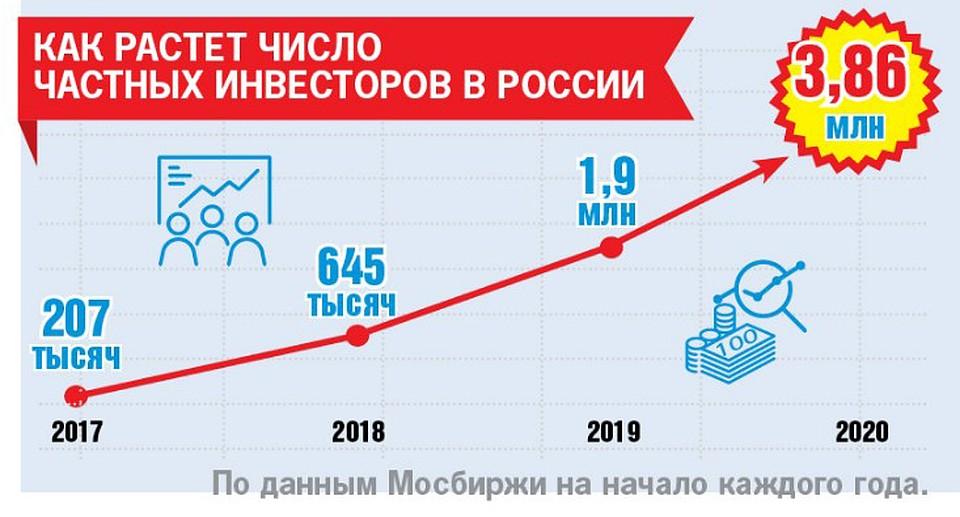 15-го декабря планируется взять кредит в банке на сумму 300 тысяч рублей