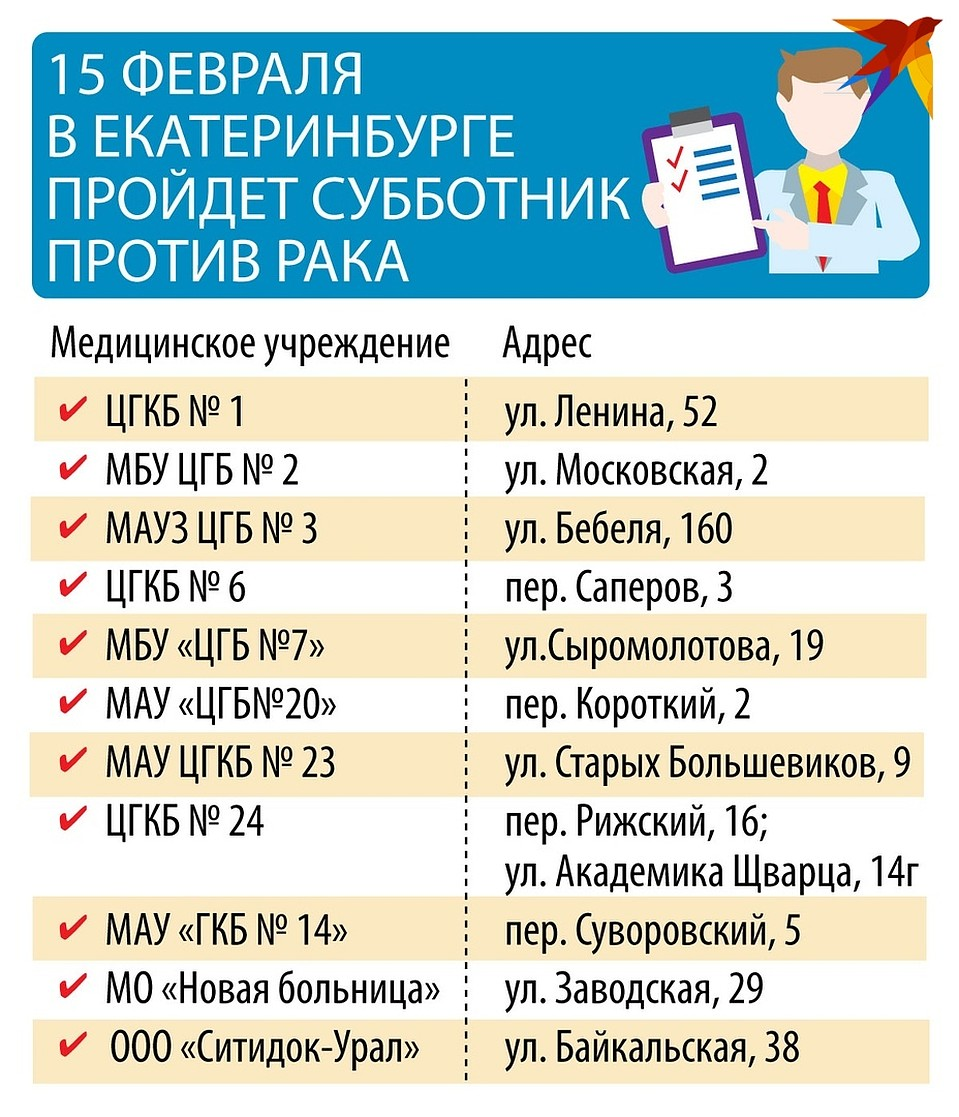 Список адресов Фото: Ксения КРИВОЩЕКОВА