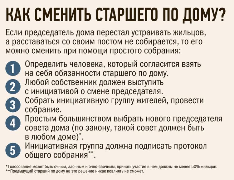 Фото: Сергей Березин