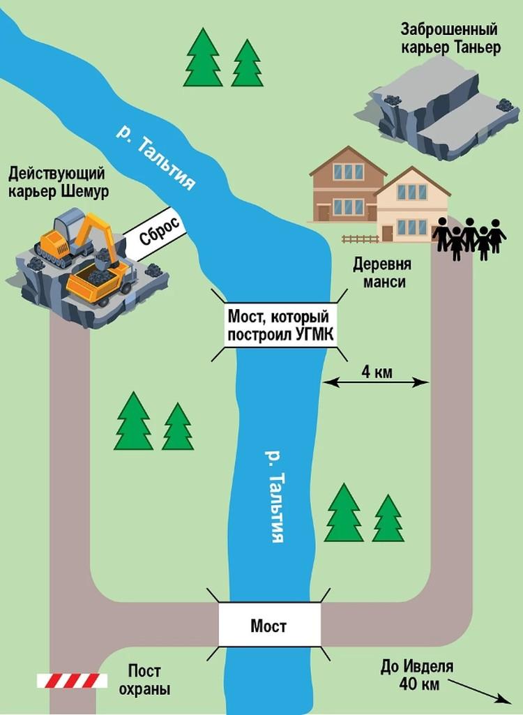 Как загрязняются реки