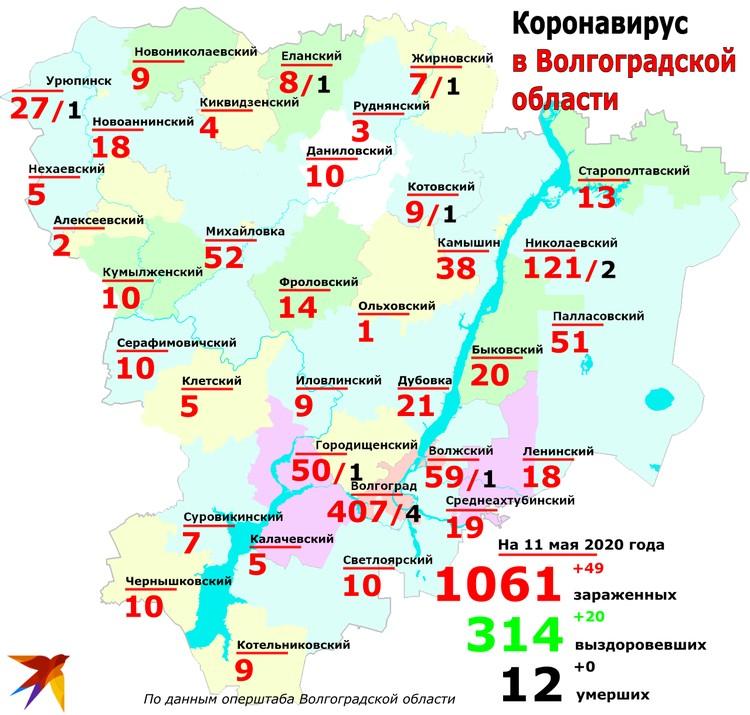 Статистика и география: сколько заболевших коронавирусом в Волгоградской области, распределение по городам и районам данные на 11 мая 2020.