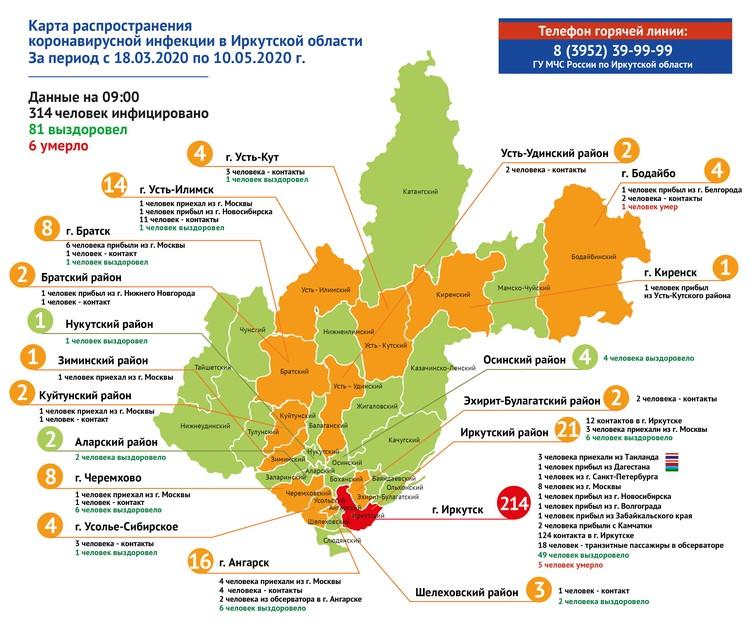 Больные прибавились в восьми районах Приангарья. Фото: оперштаб по коронавирусу в Иркутской области.