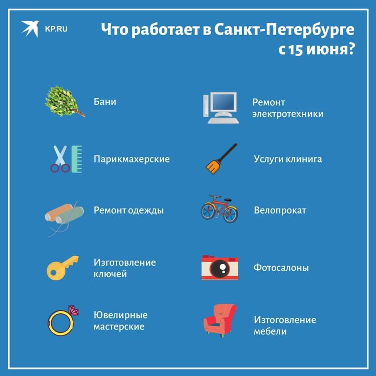 Какие ограничения сняли в Санкт-Петербурге с 15 июня 2020.