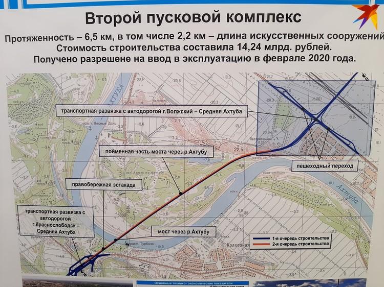 """Вот так выглядит весь """"шелковый путь"""" через Волгоградскую область."""