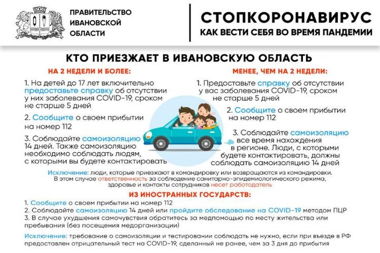Сейчас в Ивановской области для приезжих действует ряд ограничений. ФОТО: правительство Ивановской области