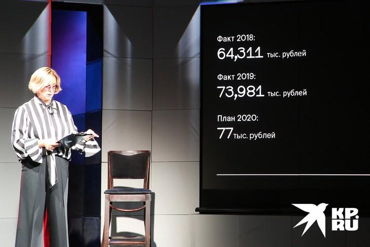 Средняя зарплата в театре растет третий год кряду.
