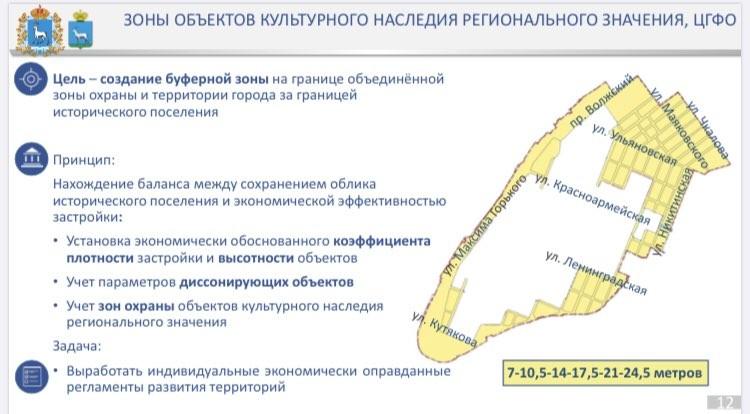 Зона объектов культурного наследия регионального значения