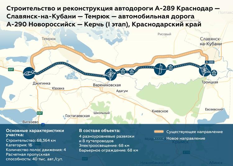 Первый этап новой трассы А-289 от Славянска-на-Кубани до хутора Белого начнут строить в 2021 году Фото: Упрдор Тамань