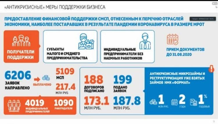Фото: правительство Мурманской области