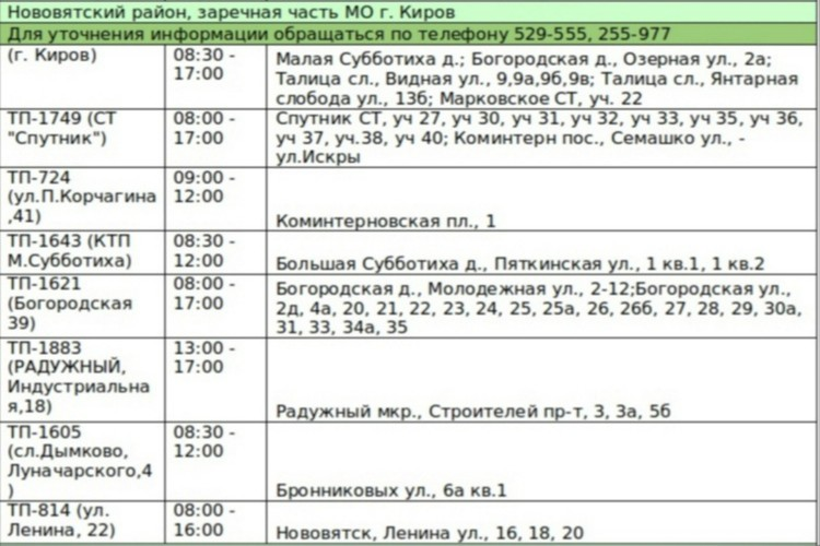 График отключения электричества в Нововятском районе. Фото: geskirov.ru