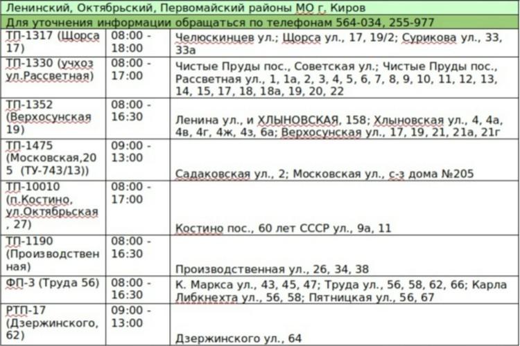График отключения электричества в Ленинском, Октябрьском и Первомайском районах. Фото: geskirov.ru