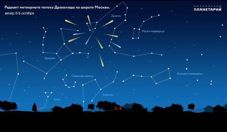 Радиант метеорного потока Драконид находится в созвездии Дракона.