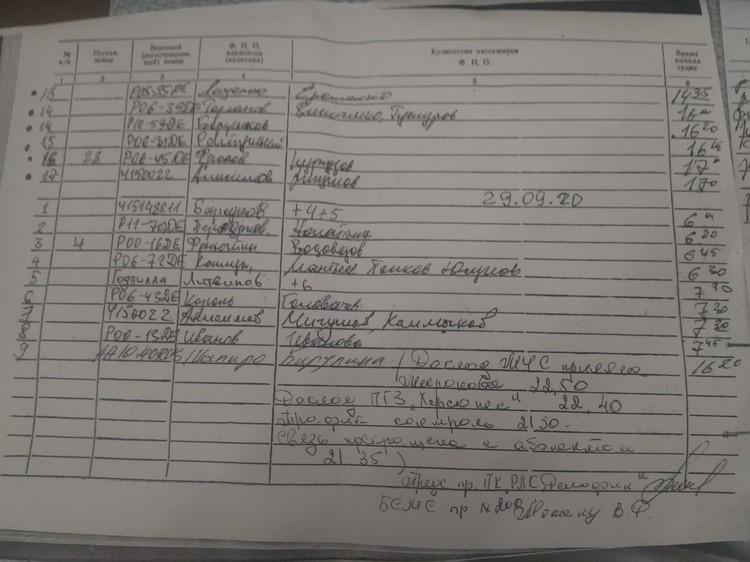 Записи в вахтенном журнале. Причал Шапиро покинул в 16.20