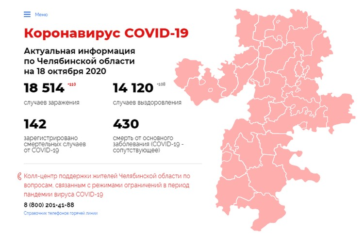 Инфографика: коронавирус74.ru