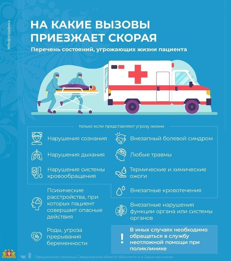 Показания к госпитализации. Фото: оперштаб